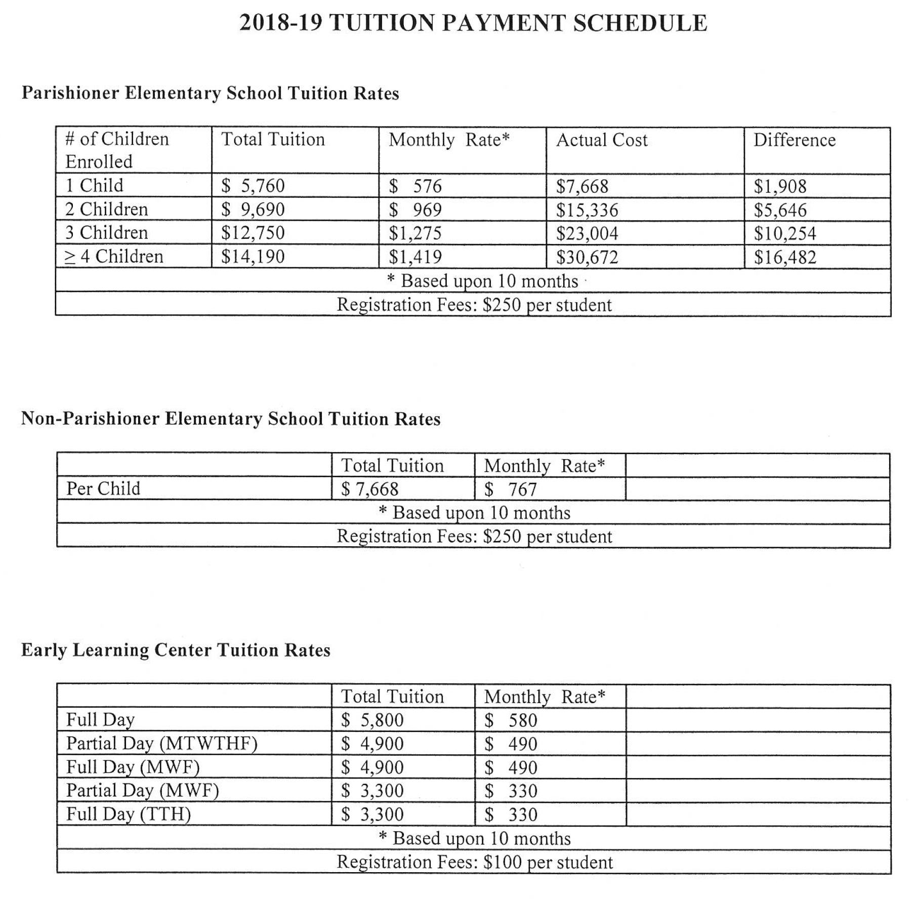 Tuition 2018-2019